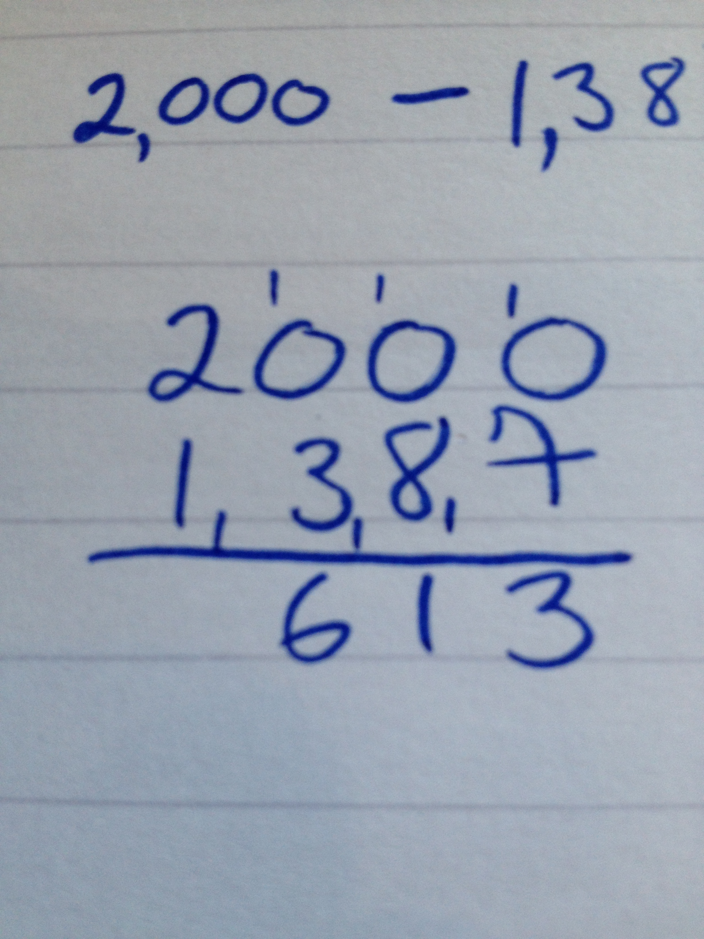 Subtraction Strategies: The Problem of Mixing Practice and Challenge ...