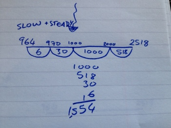 number line method slow and steady