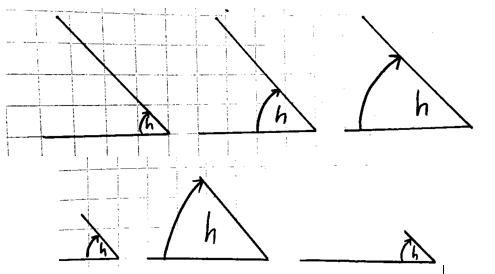 equal-angles