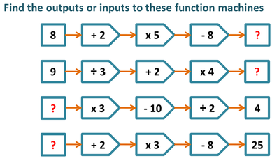 function machines cropped